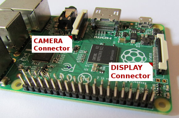 Raspberry PI Touchscreen Connection for 7in. Touch Display on