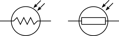 Schematic symbols for a LDR or photoresistor