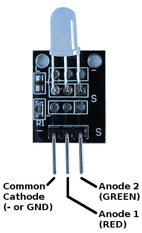 how to find anode and cathode in led
