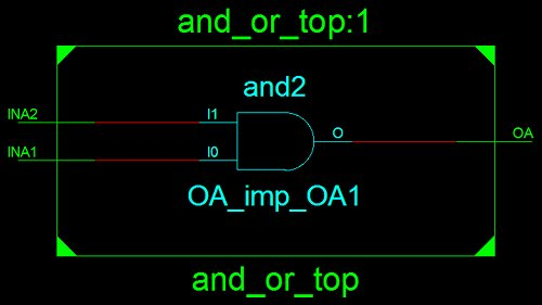 AND gate, OR gates and Signals in VHDL | VHDL Course using a