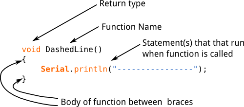 Arduino functions how to program and use a function