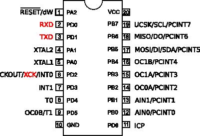 ATtiny2313 Alternate Pin Functions | Internal Peripherals